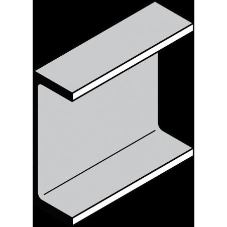 PFC Channel